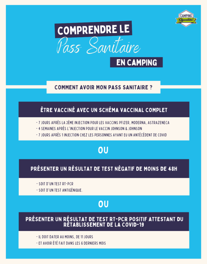 pass sanitaire en camping