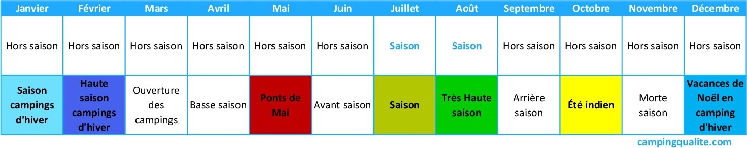Tableau-périodes-campings-saison_v3